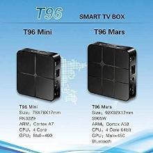 Mezmo T96 Mini Smart TV Box - Black 2GB+16GB US Plug 3