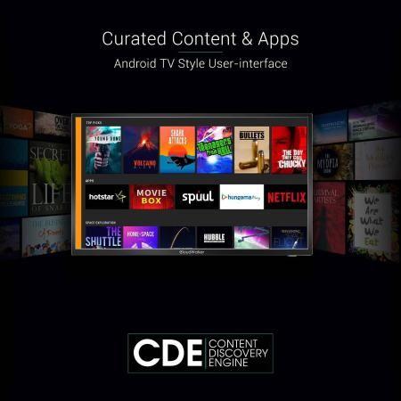 CloudWalker Cloud TV 80cm (32 inch) HD Ready LED Smart TV(32SH04X) Price,  Specifications, Features & Reviews
