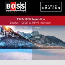 Boss S2 Full HD 1280x1080P 5500Lumens LED Digital Portable Projector(White)